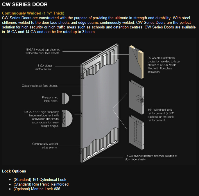 Impact Approved Commercial Doors